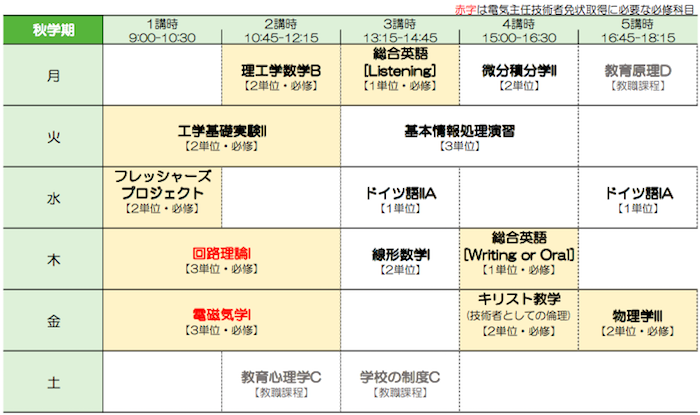 20170406_TimeTable_ee2.png